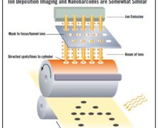 Nanocodes: Imaging on Molecules